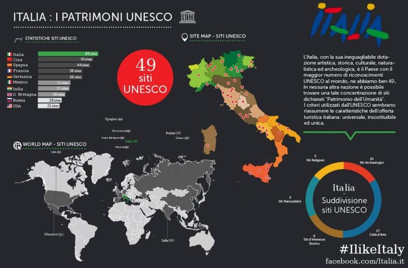 tourism and unesco  49 good reasons to visit italy
